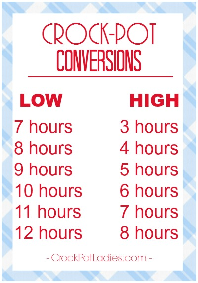 Crock-Pot Conversions - Use this handy chart to help you convert your slow cooker recipes from low to high cooking temperatures.